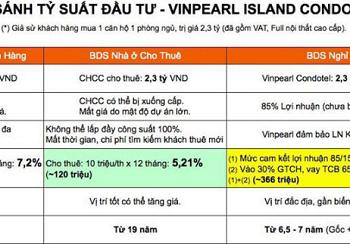ty-suat-sinh-loi-cua-du-an-vinpearl-island-hon-tre 1