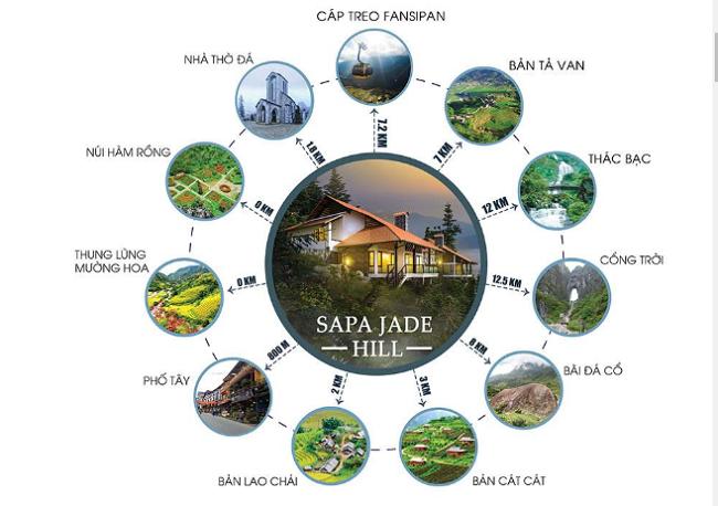 dự án Sapa Jade Hill