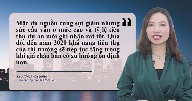 thi-truong-bat-dong-san-2020